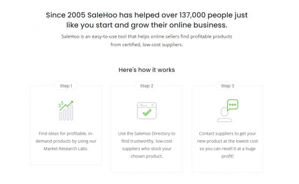 HIT1MILLION-Lifetime Deal to SaleHoo Directory for $127